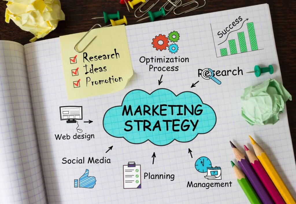 Marketing Strategy for a Small Business